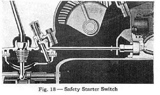 Ford       9n    Push Button to Starter Issue  MyTractorForum