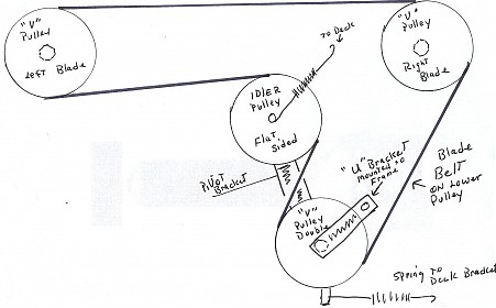 Scotts S1742 Mower Wiring Diagram additionally Drive Belt Replacement Scotts 2046h 368359 as well Wiring Diagram For Craftsman Lt1000 likewise John Deere Stx38 Yellow Deck Wiring Diagram further Briggs And Stratton Governor Linkage Diagrams. on scotts 1642h wiring diagram