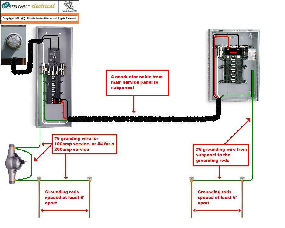 advice on installing 100 amp sub panel in worshop,Wiring diagram,Wiring Diagram For 100 Amp Panel