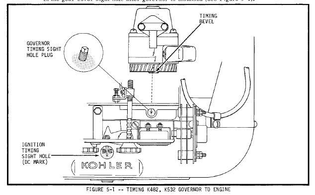 kohler k532 wiring diagram kohler k532 400 my tractor forum  kohler k532 400 my tractor forum