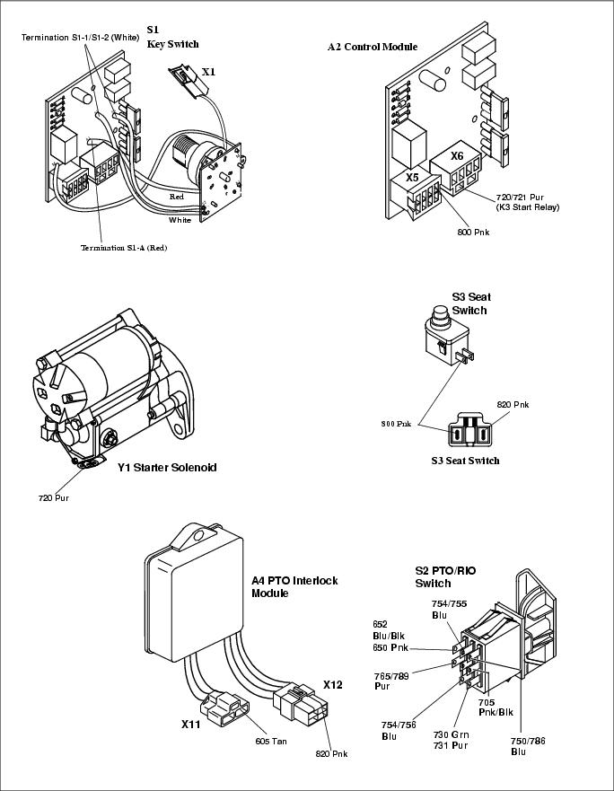 X595 electrical Problem | My Tractor Forum on x465 john deere wiring diagram, lt160 john deere wiring diagram, f510 john deere wiring diagram, lt155 john deere wiring diagram, sx75 john deere wiring diagram, f525 john deere wiring diagram, lx277 john deere wiring diagram, l130 john deere wiring diagram, x485 john deere wiring diagram, z425 john deere wiring diagram, g110 john deere wiring diagram, stx38 john deere wiring diagram, z225 john deere wiring diagram, lx178 john deere wiring diagram, sst15 john deere wiring diagram, srx75 john deere wiring diagram,