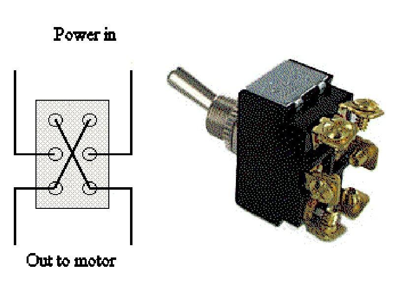Reversing Motor Wiring Diagram - All Diagram Schematics on