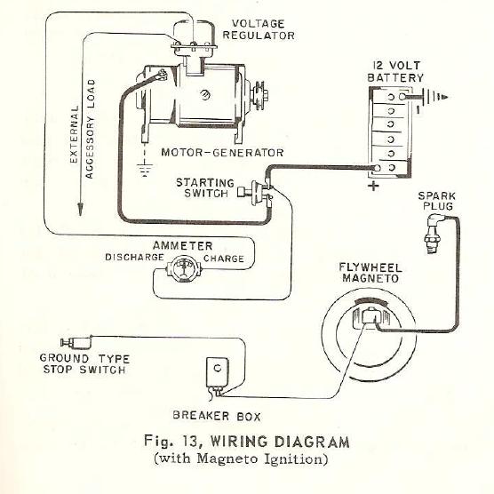 DIAGRAM] Bolens 1050 Tractor Wiring Diagram - 94 Honda Accord Fuse Diagram  List diagrambig.mon1erinstrument.frmon1erinstrument.fr