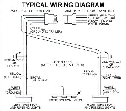 tractor trailer wiring diagram schematics and wiring diagrams 7 wire semi trailer plug diagram wiring diagrams and schematics