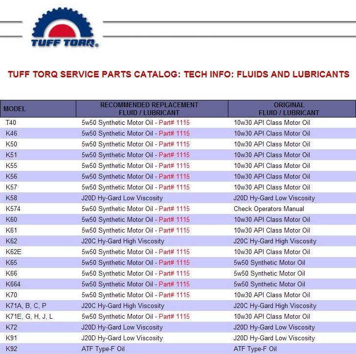 K65 K62 K66 REBUILT SERVICES : Tuff Torq Transmission Transaxle K60 K61