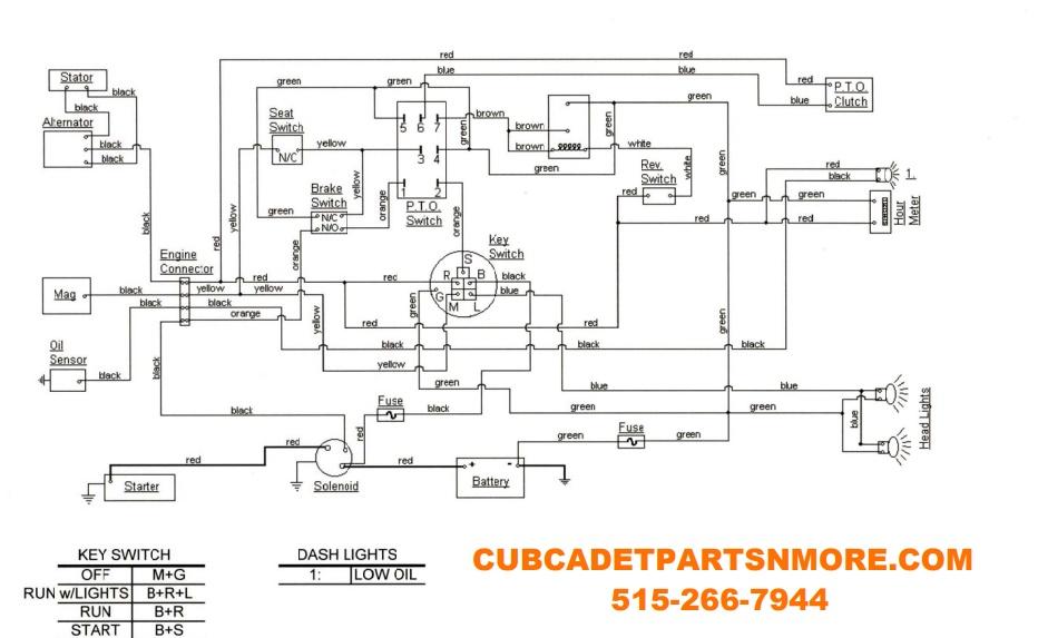 33 Kohler Command 25 Wiring Diagram