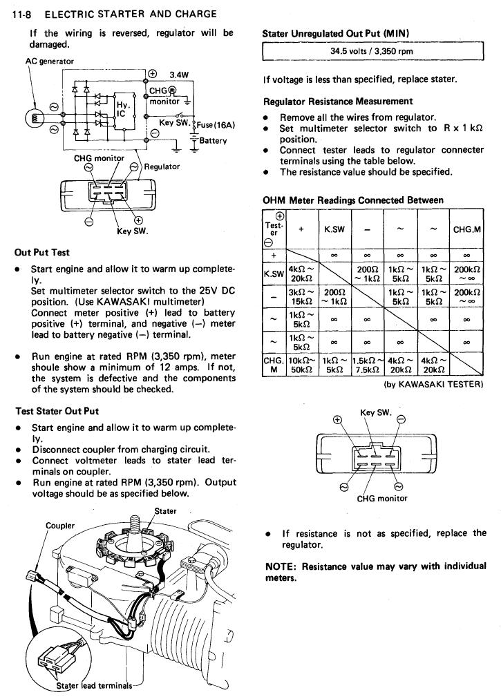 wheel horse h wiring diagram pictures of horses wheel horse wiring diagram nodasystech