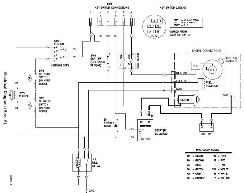 Murray Riding Mower Wiring Diagram – Wirdig – readingrat.net
