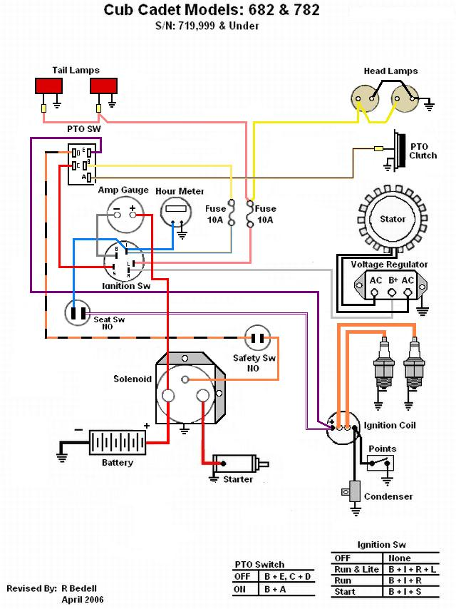 Indak Lawn Mower Key Switch Wiring Diagram also 23 Hp Kohler Engine Wiring also Manco Go Kart Parts Wiring Diagram besides How To Charge A Lawn Tractor Battery also Toro Lawn Mower Schematic. on cub cadet charging system wiring diagram