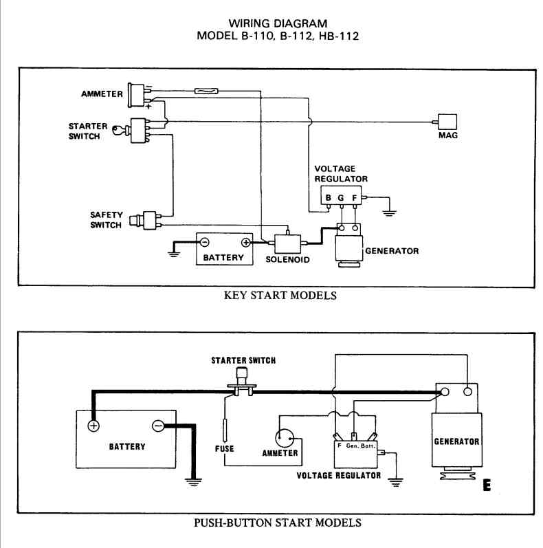 Wiring Diagram Allis Chalmers B110. Allis Chalmers 200 Wiring ... on