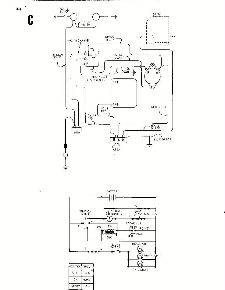 lawn mower ignition switch wiring diagram wiring diagram and craftsman riding lawn mower wiring schematic diagrams and
