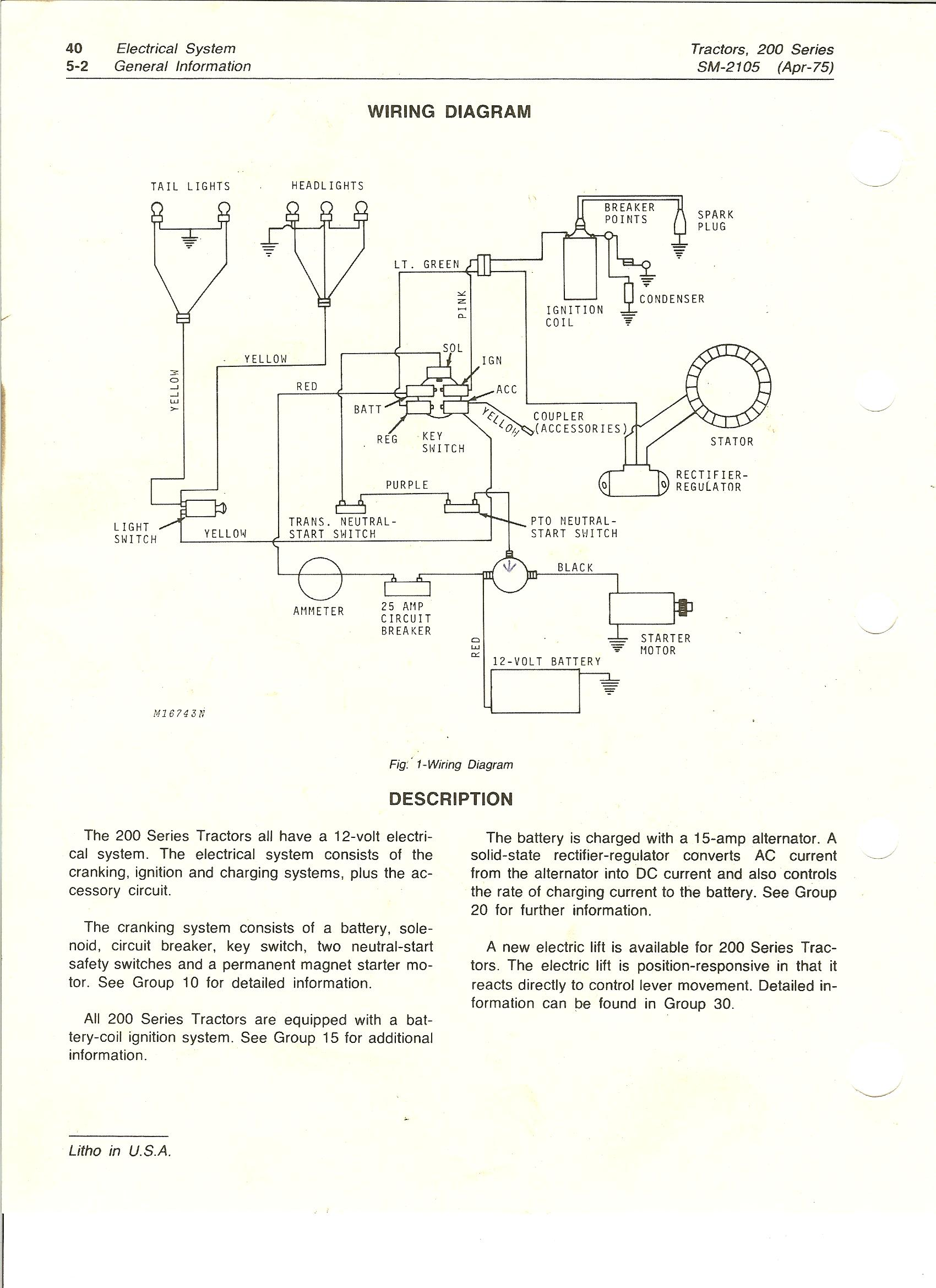 John Deere 212 wont turn over MyTractorForum The – John Deere 212 Electric Lift Wiring Diagram