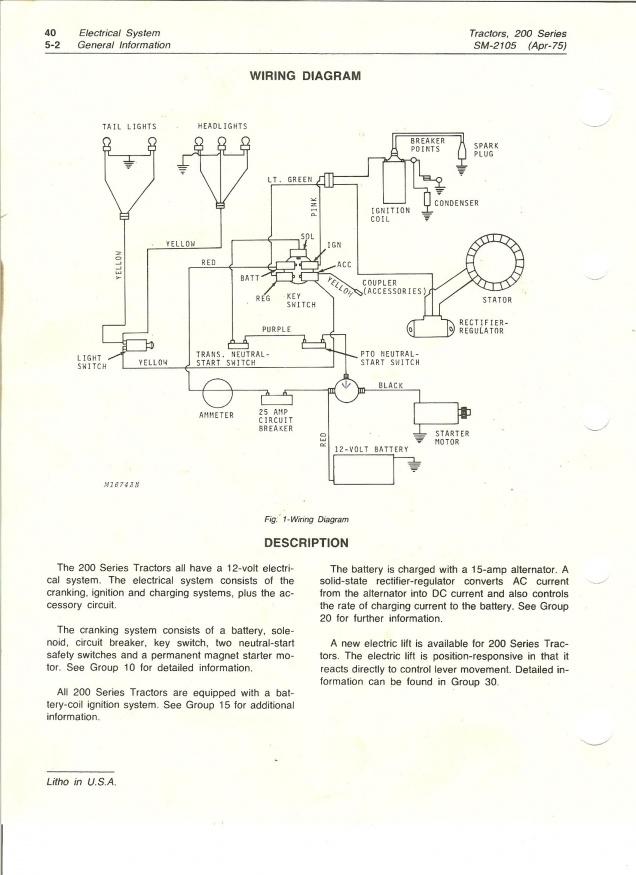 Kubota Neutral Safety Switch Location likewise Honda Cb Wiring Diagram besides John Deere 2510 Wiring Diagram furthermore Cce Wiring Diagram in addition Honda Cb Wiring Diagram. on john deere neutral safety switch location