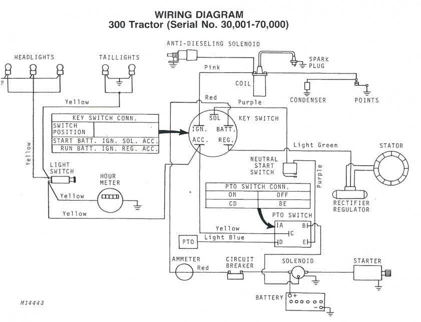 Wiring Diagram For A 300 - Mytractorforum Com