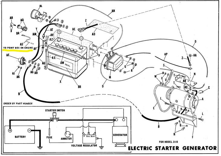 Predator 420 Engine Wiring Diagram. Engine. Auto Parts