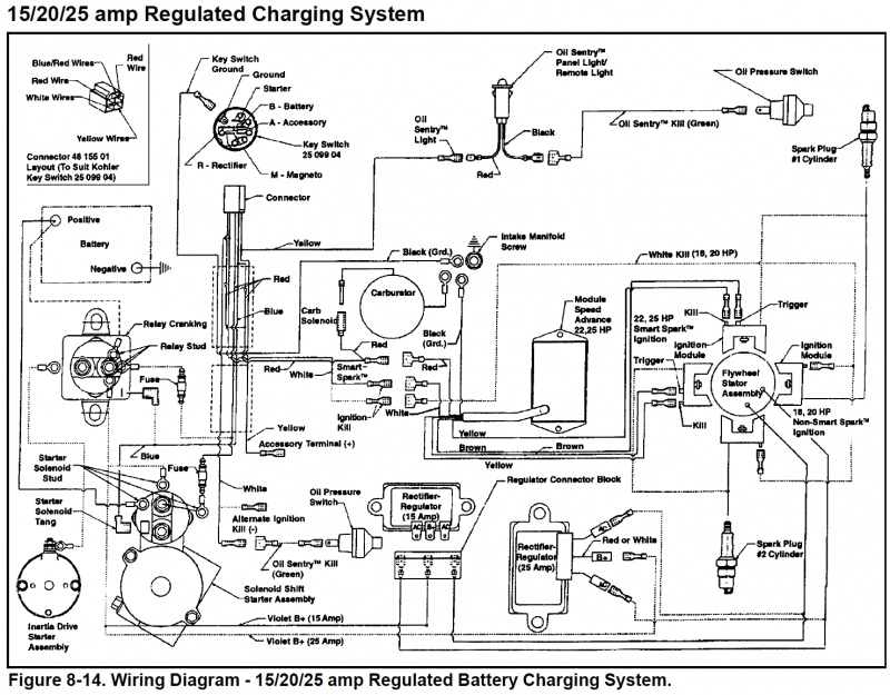 kohler command wiring diagram charging - wiring diagrams blog  palox-france.fr