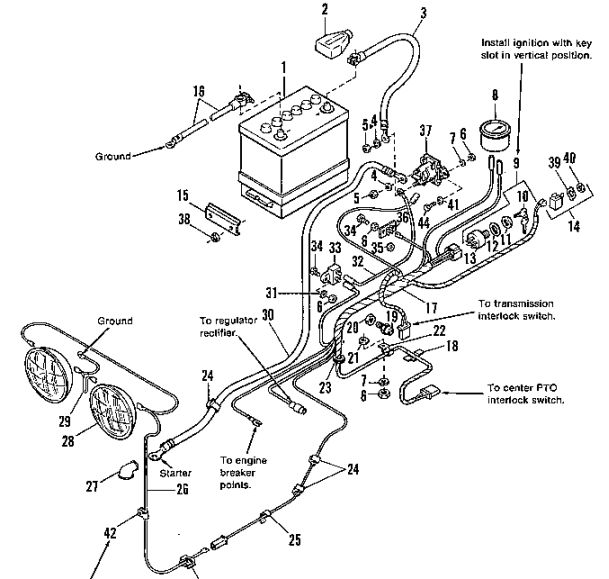 simplicity mower wiring diagram wiring diagram and hernes simplicity broadmoor lawn tractor wiring diagram