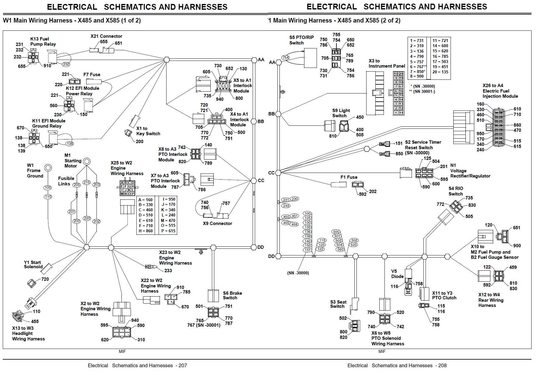 Help john deere x585 | Page 2 | My Tractor Forum John Deere X Wiring Diagram on x465 john deere wiring diagram, lt160 john deere wiring diagram, f510 john deere wiring diagram, lt155 john deere wiring diagram, sx75 john deere wiring diagram, f525 john deere wiring diagram, lx277 john deere wiring diagram, l130 john deere wiring diagram, x485 john deere wiring diagram, z425 john deere wiring diagram, g110 john deere wiring diagram, stx38 john deere wiring diagram, z225 john deere wiring diagram, lx178 john deere wiring diagram, sst15 john deere wiring diagram, srx75 john deere wiring diagram,