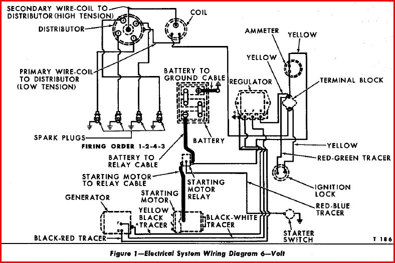 wiring harness ford 3000 tractor wiring diagram wiring diagram for 3930 ford tractor the