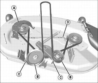 Attachment on John Deere X300 Drive Belt Diagram