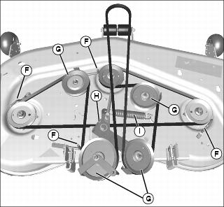 John Deere L&G Belt Routing Guide - MyTractorForum.com ...