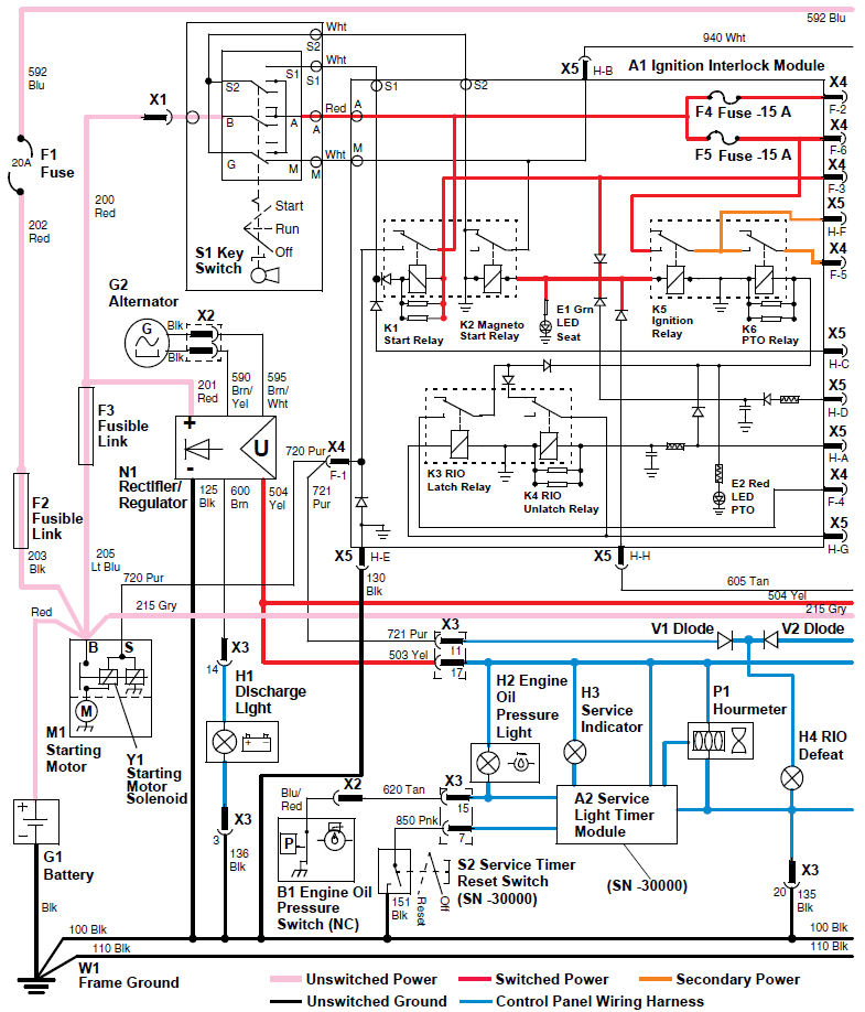 John Deere X595 Wiring Diagram from www.mytractorforum.com