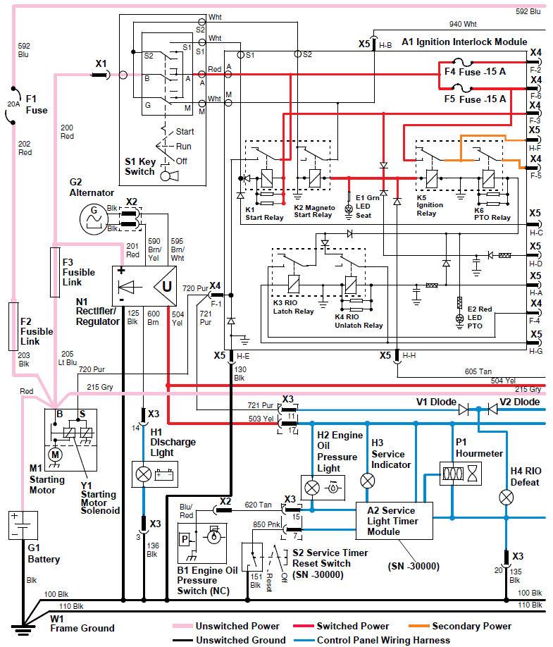 john deere wiring diagram for a 4110 tractor john wiring description attachment john deere wiring diagram for a tractor
