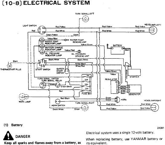 Pictures Ford F100 Truck Parts Wiring 89 F250 additionally Tractor Wiring Diagram Turn Signals also 1960 Chevrolet Starter Motor Wiring Diagram furthermore 1957 Chevrolet Vin Location as well 1956 Chevy Pickup Vin Location. on 1955 ford f100 wiring diagram