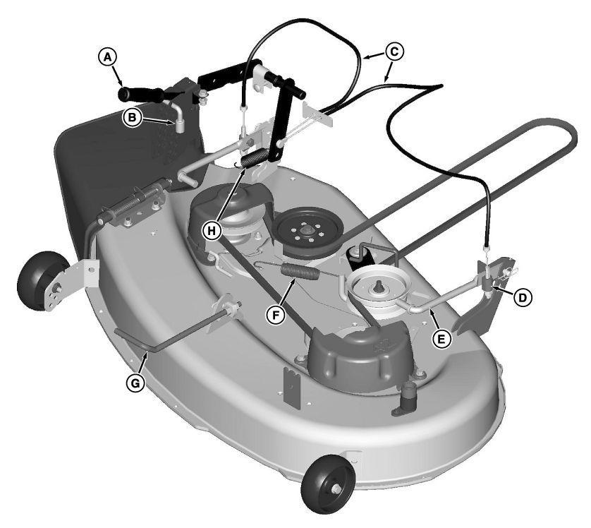 John Deere Ztrak Belt Routing Guide