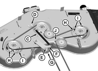 John Deere ZTrak Belt Routing Guide - Lawn Mower Forums ... on john deere z920a wiring diagram, john deere z950a wiring diagram, john deere z930a wiring diagram, john deere x540 wiring diagram, john deere l118 wiring diagram, john deere x324 wiring diagram, john deere z445 wiring diagram, john deere z925a wiring diagram, john deere z820a wiring diagram, john deere z710a wiring diagram, john deere z225 wiring diagram, john deere gt235 wiring diagram, john deere z810a wiring diagram, john deere x500 wiring diagram,