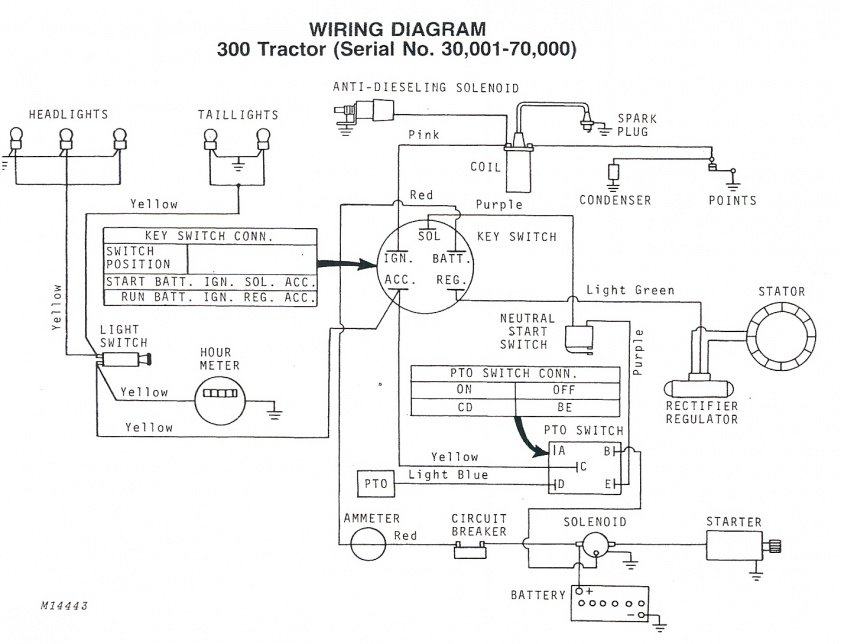 wiring diagram for a 300 | My Tractor Forum | John Deere Wiring Diagrams |  | My Tractor Forum